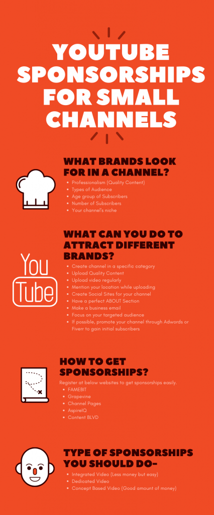 How to get Youtube sponsorship for small channels